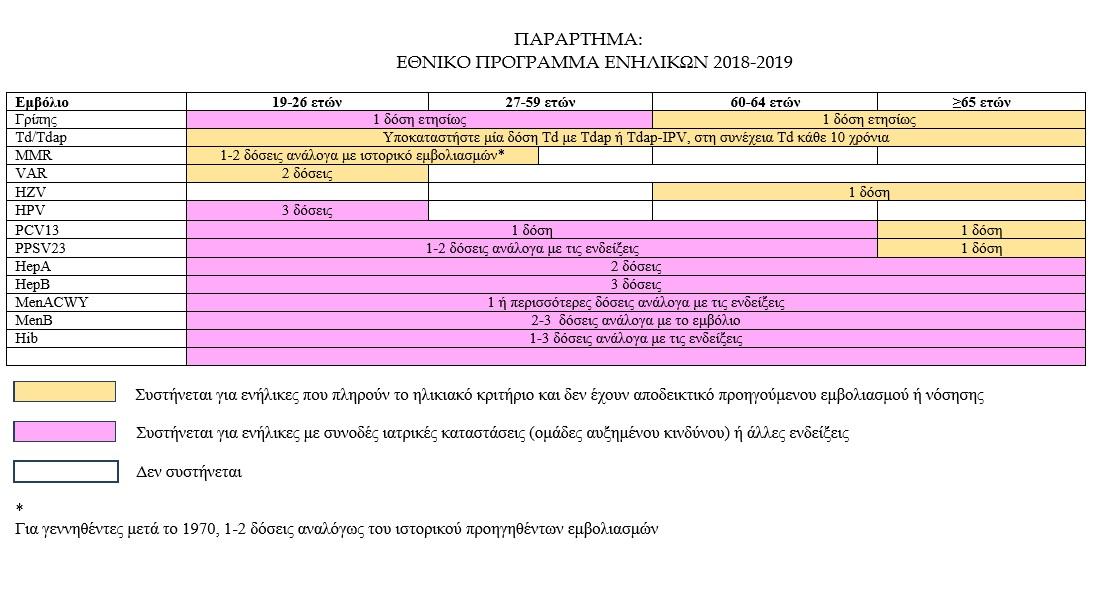 programa emvoliasmou